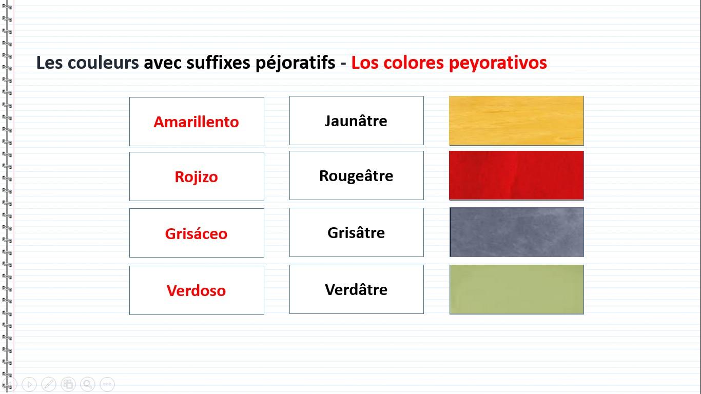 cours d 39 espagnol gratuit les couleurs en espagnol. Black Bedroom Furniture Sets. Home Design Ideas